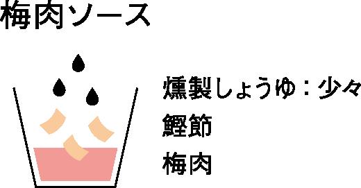 梅肉ソース